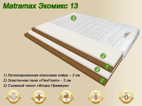 Матрас Матрамакс Экомикс 13 от Megapolis-matras.ru