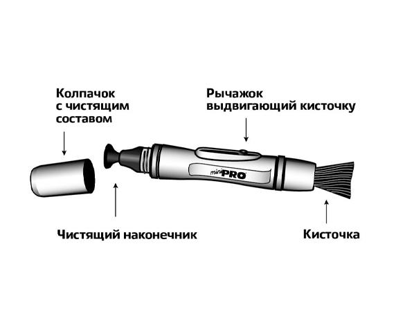 Карандаш для чистки оптики Lenspen MiniPro2 - фото 3 - функционал