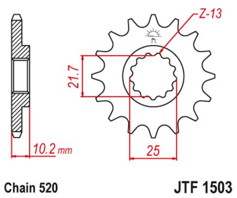 JTF1503