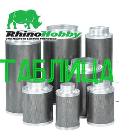 Таблица размеров  фильтров Rhino Hobby