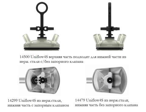 14300 Коллектор UNIFLOW4S с запорным клапаном