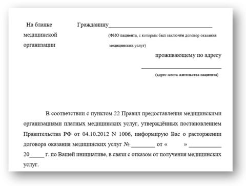 Уведомление пациента о расторжении договора оказания платных медицинских услуг по его инициативе