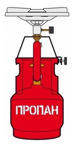 Картинка горелка туристическая N.Z.   - 5