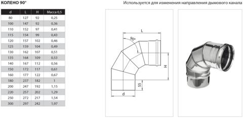 Колено угол 90° (430/0,5 мм) Ф200