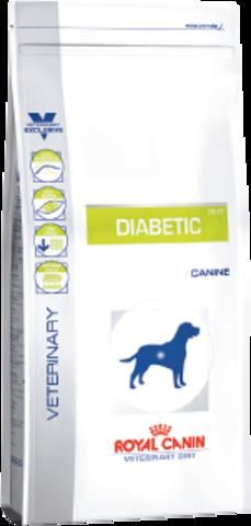 Royal Canin DIABETIC DS 37 для собак при сахарном диабете