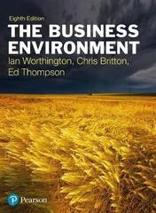 The Business Environment: A Global Perspective