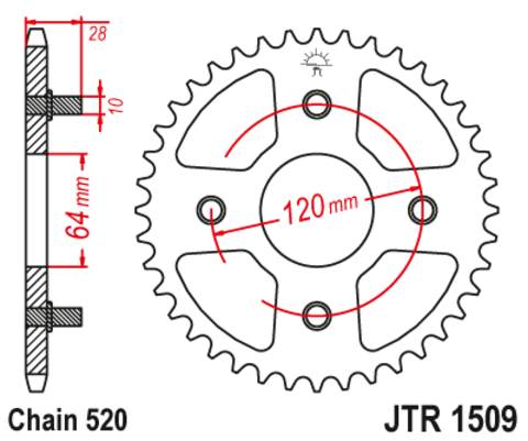 JTR1509
