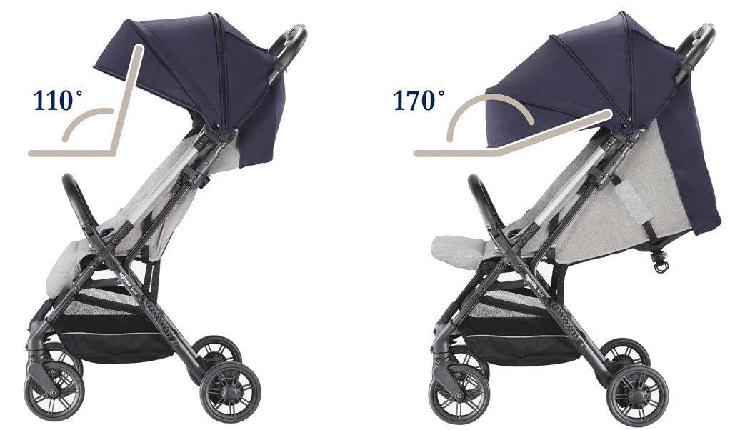 Прогулочная коляска QUID с накидкой для ног, цвет SPARKLING ROSE (2021)
