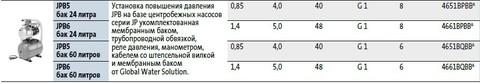 Модели циркуляционных насосов Grundfos JPB