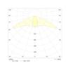 Светодиодный круглый встраиваемый аварийный светильник Starlet White LED SC – диаграмма светораспределения