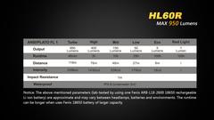 Фонарь налобный Fenix HL60R 950lm аккумуляторный (черный)