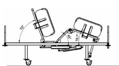 Электроприводная медицинская кровать (четырех-секционная)