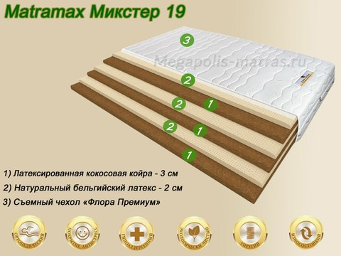 Матрамакс Микстер 19 в Мегаполис-матрас