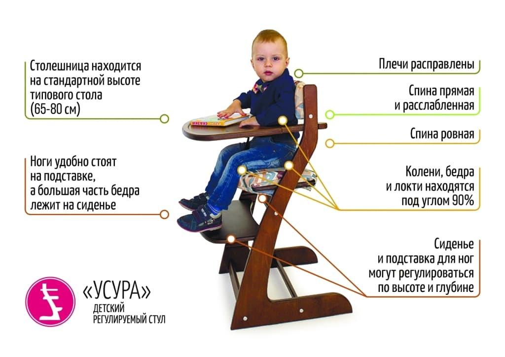 """Детский растущий регулируемый стул """"Усура графит"""""""