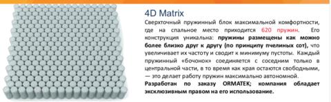 Матрас Орматек Orto Premium Soft