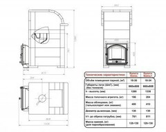 Печь Князь Калита (Чугунный портал с чугунной дверью, облицовка - талькохлорит)