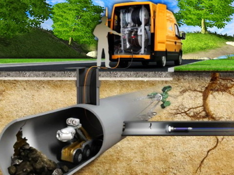 Видеодиагностика канализационных труб в загородных домах