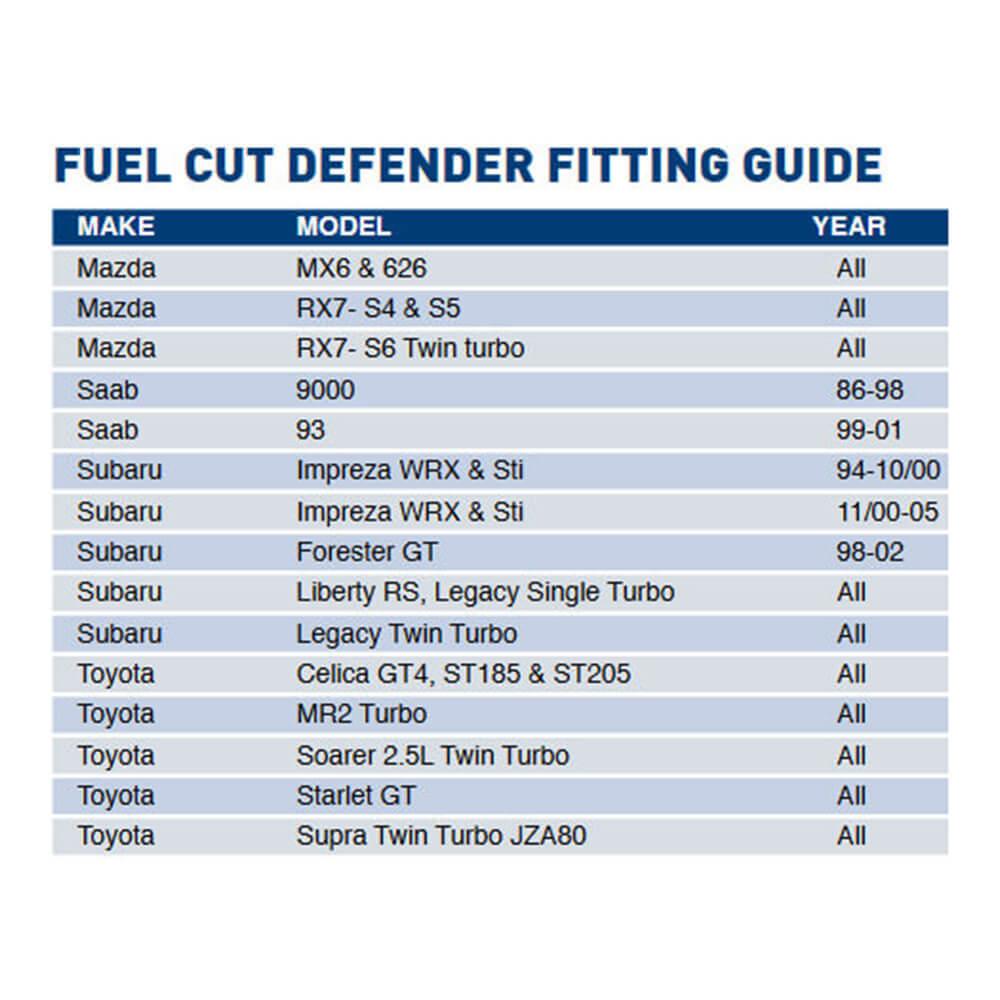 Условная таблица совместимости автомобилей FCD-2
