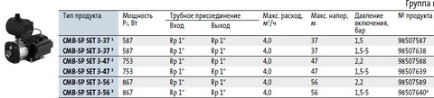 Модели циркуляционных насосов Grundfos CMB-SP SET 3-55