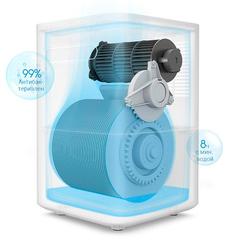 Увлажнитель воздуха Xiaomi Smartmi Evaporative Humidifier 2 (CJXJSQ04ZM) (RU)