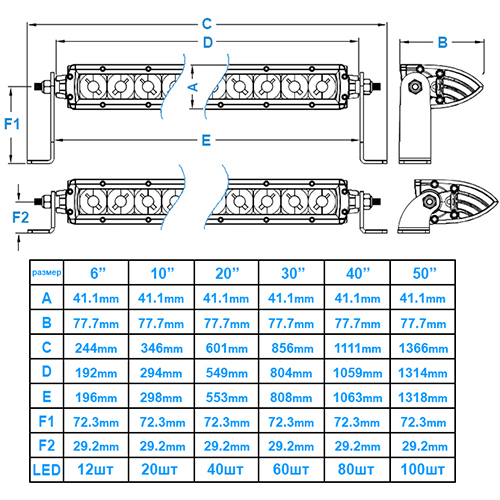 Фара Aurora 10 водительского белого света ALO-S1-10-D1J ALO-S1-10-D1J
