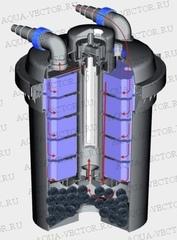 Напорный фильтр для пруда BOYU EF 10000