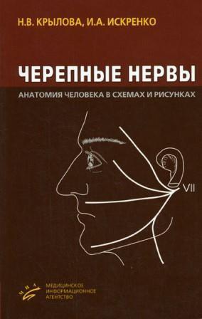 Новинки Черепные нервы: Анатомия человека в схемах и рисунках Черепные_нервы_Анатомия_человека_в_схемах_и_рисунках.jpg