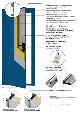Технические двери D-980-S,правая DoorHan (Россия)