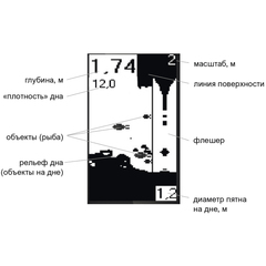 Эхолот Практик 6S