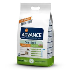 Корм стерилизованных кошек, Advance Sterilized Turkey, с индейкой