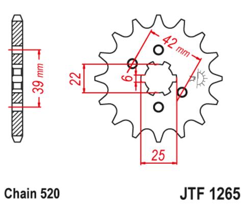 JTF1265