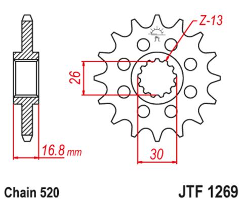 JTF1269
