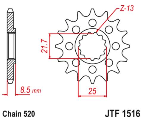 JTF1516
