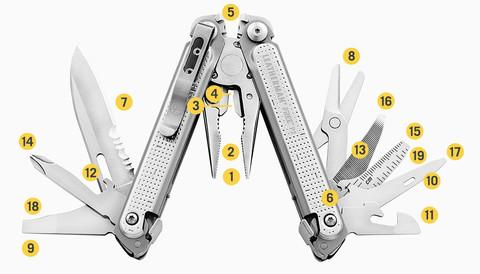 Мультитул Leatherman Free P2 - набор функций и инструментов | Multitool-Leatherman.Ru