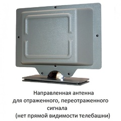 МОЩНАЯ КОМНАТНАЯ ЦИФРОВАЯ АКТИВНАЯ НАПРАВЛЕННАЯ ТЕЛЕВИЗИОННАЯ АНТЕННА ТРИАДА-3310И/antenna.ru с инжектором