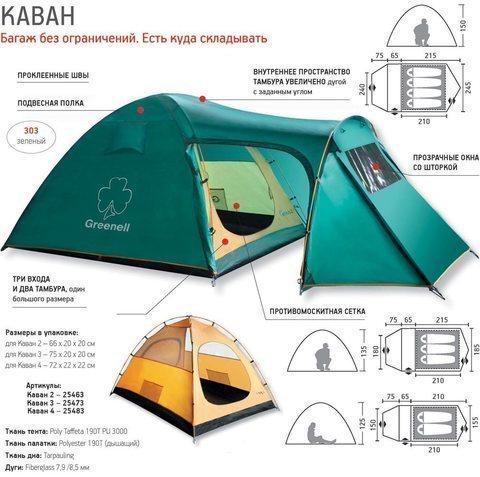 Палатка 4х местная Каван 4 Greenell