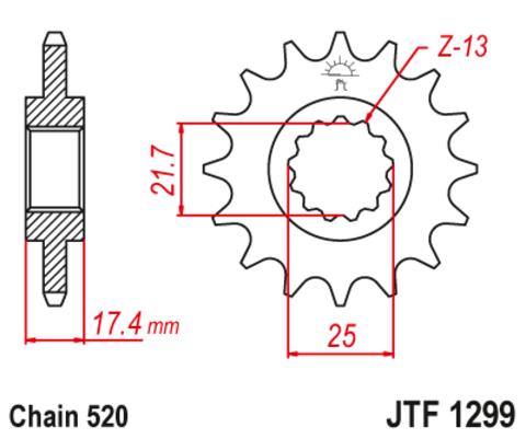 JTF1299