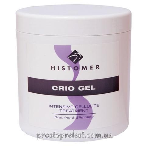 Histomer Crio Gel - Кріо-гель для обгортання з дренажною і ліполітичною дією