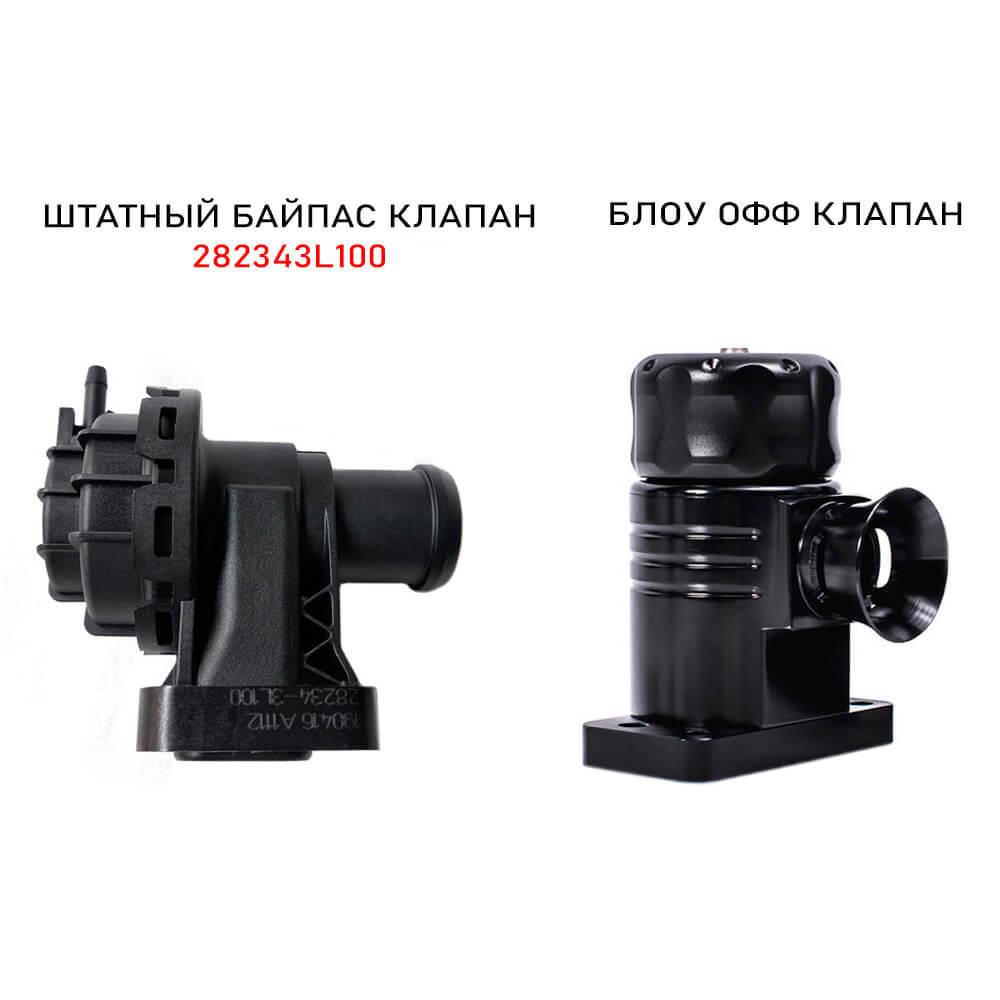 Штатный байпас клапан и блоу офф Kia Stinger 282343L100