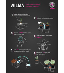 Atami Wilma System 4 горшка по 18 литров