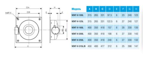 (Soler & Palau) Вентилятор канальный для настенного монтажа Vent-V-160L