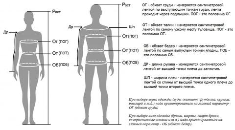 Размеры мужских джоггеров от S до XXXL