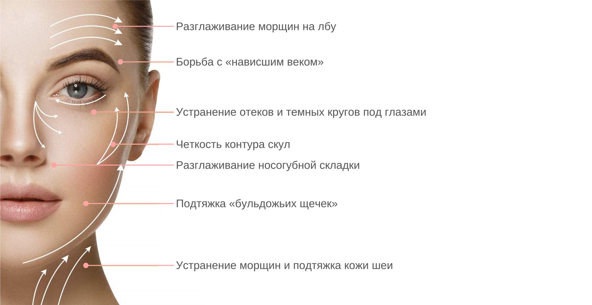 Нефритовый набор для массажа 3 в 1: большой ролик + малый ролик + скребок Гуаша