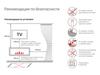 Инструкция по установке встраиваемых биокаминов под телевизор
