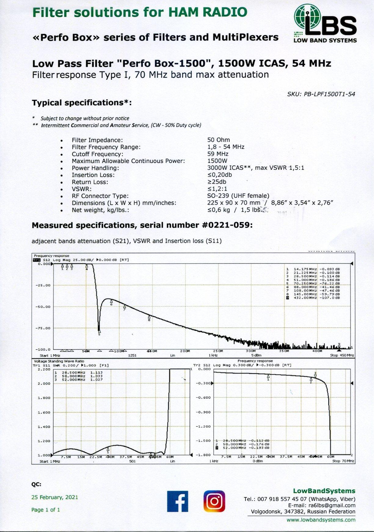 PB-LPF1500-54 Type I