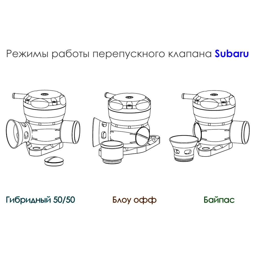 Режимы работы перепускного клапана Subaru