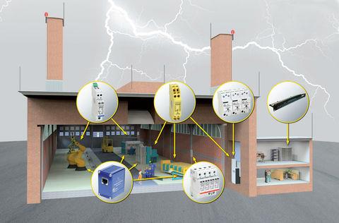 Система электропитания