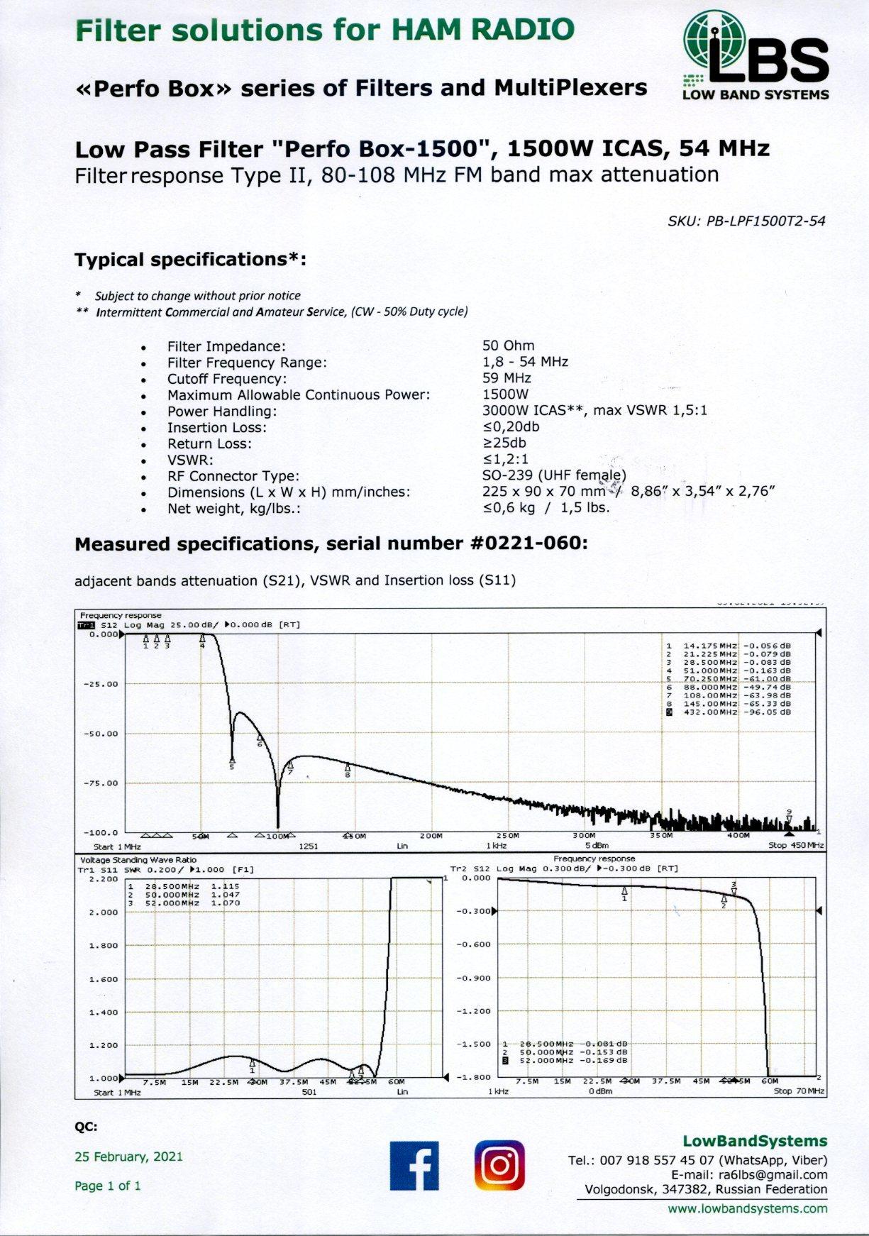 PB-LPF1500-54 Type II