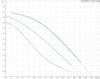 Grundfos UPS 50-60/2 F, (1х230 В)