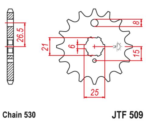 JTF509